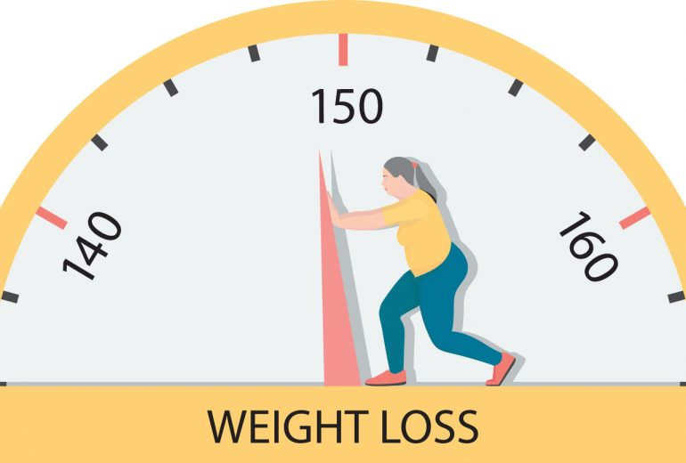 The Ultimate Overview To Weight Loss